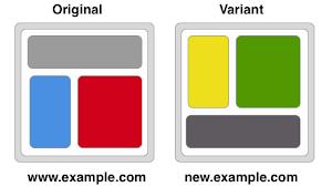 要提昇訂單量,除了網頁速度、SEO,你還有什麼網頁測試可以做? 14